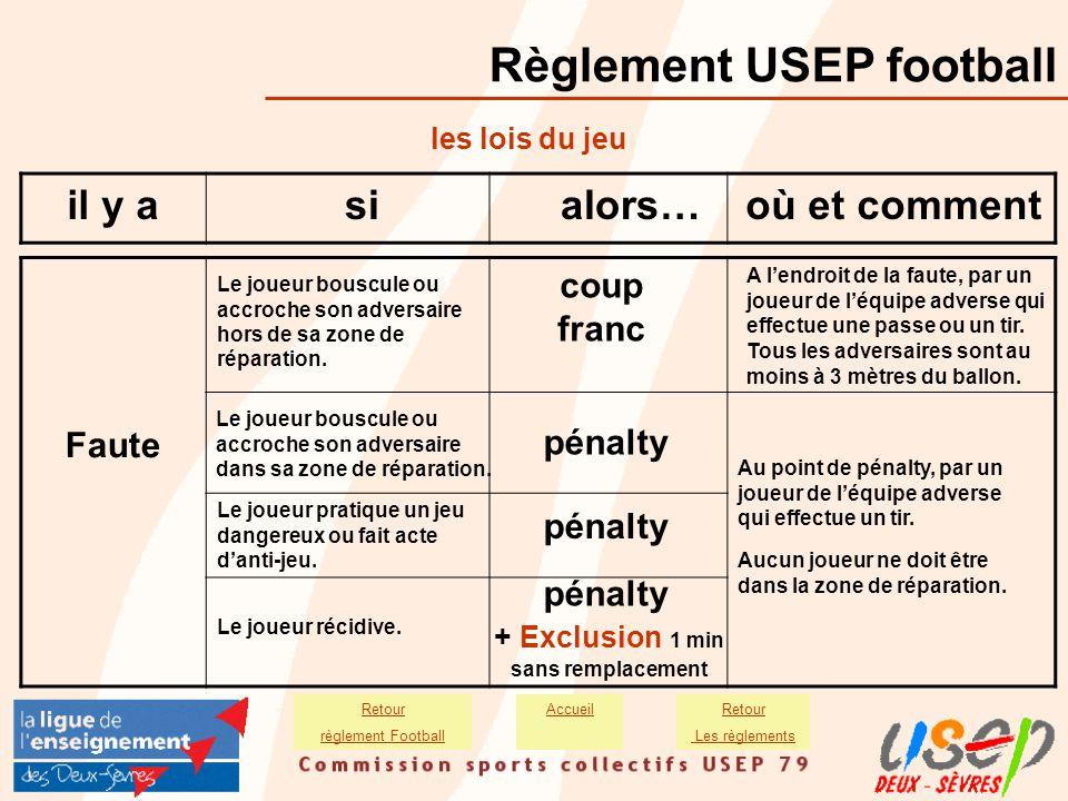 Règlement USEP football les lois du jeu il y asialors…où et comment Aucun joueur ne doit être dans la zone de réparation. Au point de pénalty, par un