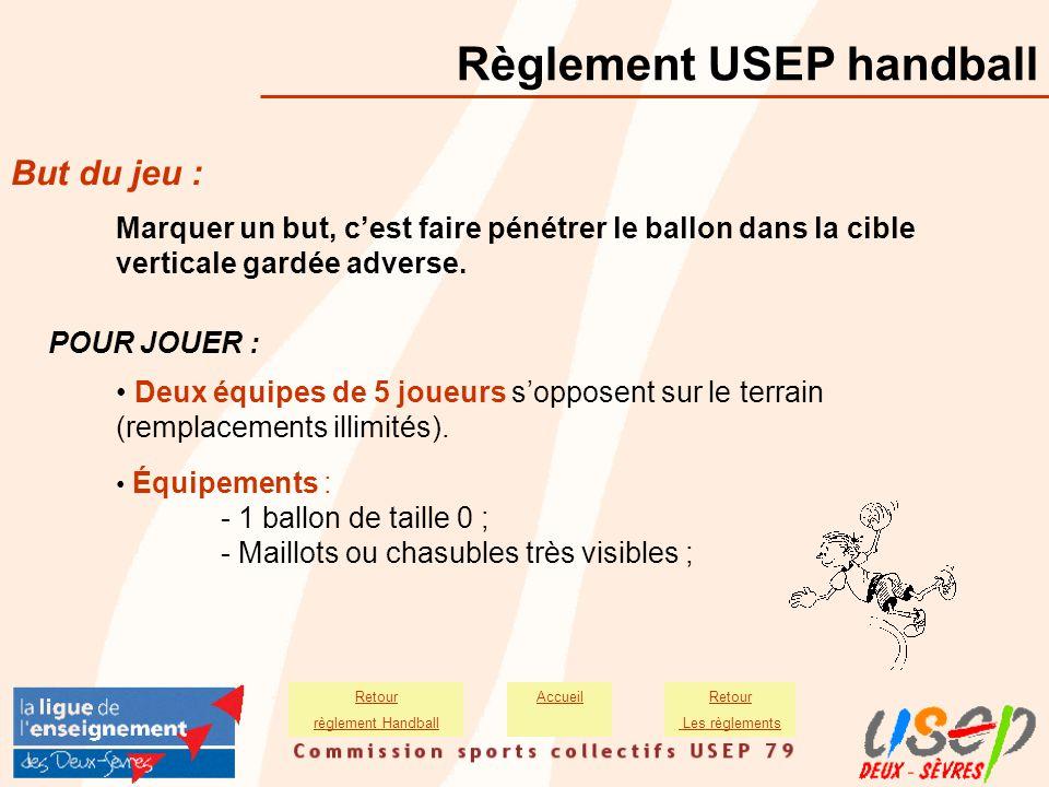 Règlement USEP handball But du jeu : Marquer un but, c'est faire pénétrer le ballon dans la cible verticale gardée adverse. POUR JOUER : Deux équipes