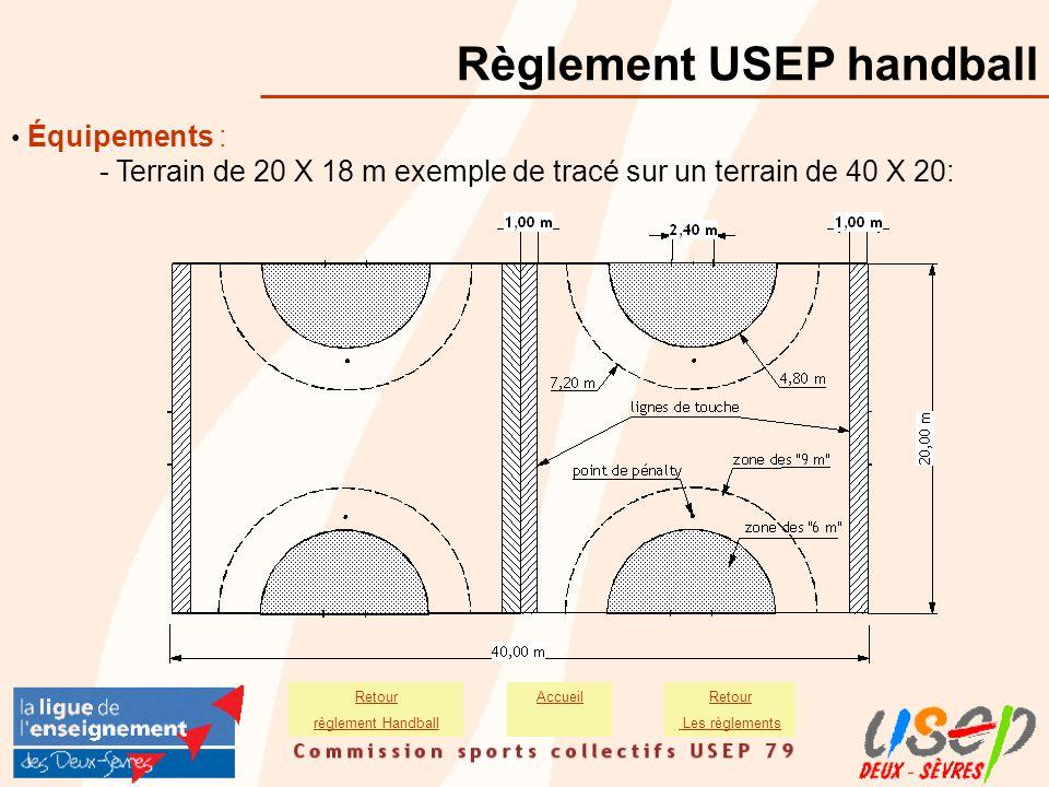 Équipements : - Terrain de 20 X 18 m exemple de tracé sur un terrain de 40 X 20: Règlement USEP handball Retour Les règlements Retour règlement Handba