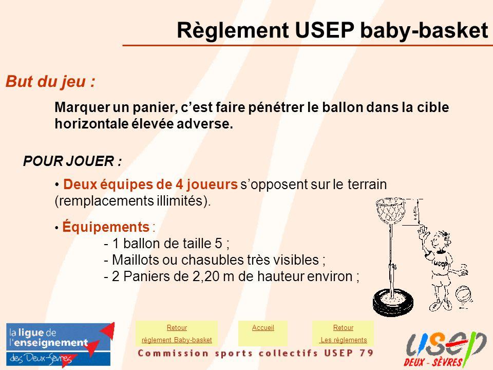 Règlement USEP baby-basket But du jeu : Marquer un panier, c'est faire pénétrer le ballon dans la cible horizontale élevée adverse. POUR JOUER : Deux