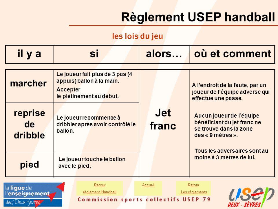 Règlement USEP handball les lois du jeu il y asialors…où et comment marcher reprise de dribble pied Le joueur recommence à dribbler après avoir contrô
