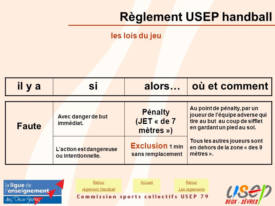 Règlement USEP handball les lois du jeu il y asialors…où et comment L'action est dangereuse ou intentionnelle. Pénalty (JET « de 7 mètres ») Faute Ave