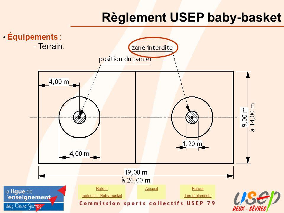 Règlement USEP basket-ball il y asialors…où et comment marcher Le joueur se déplace avec le ballon dans les mains (il a le droit de pivoter sur le pied arrière).