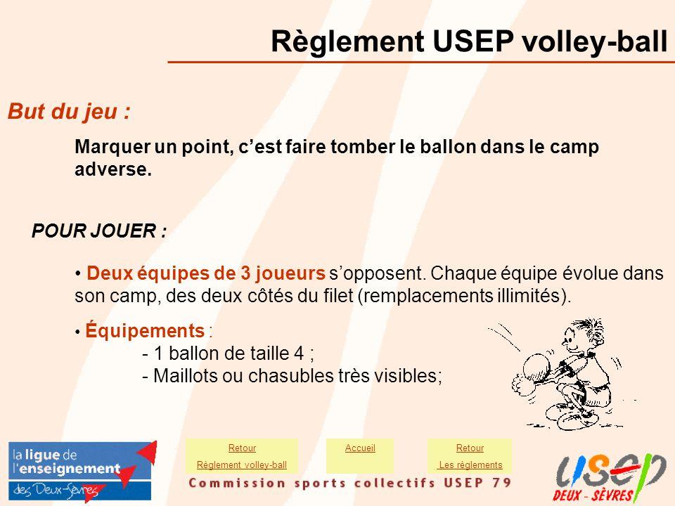Règlement USEP volley-ball But du jeu : Marquer un point, c'est faire tomber le ballon dans le camp adverse. POUR JOUER : Deux équipes de 3 joueurs s'