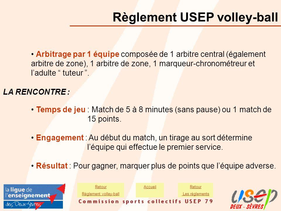 """Arbitrage par 1 équipe composée de 1 arbitre central (également arbitre de zone), 1 arbitre de zone, 1 marqueur-chronométreur et l'adulte """" tuteur """"."""