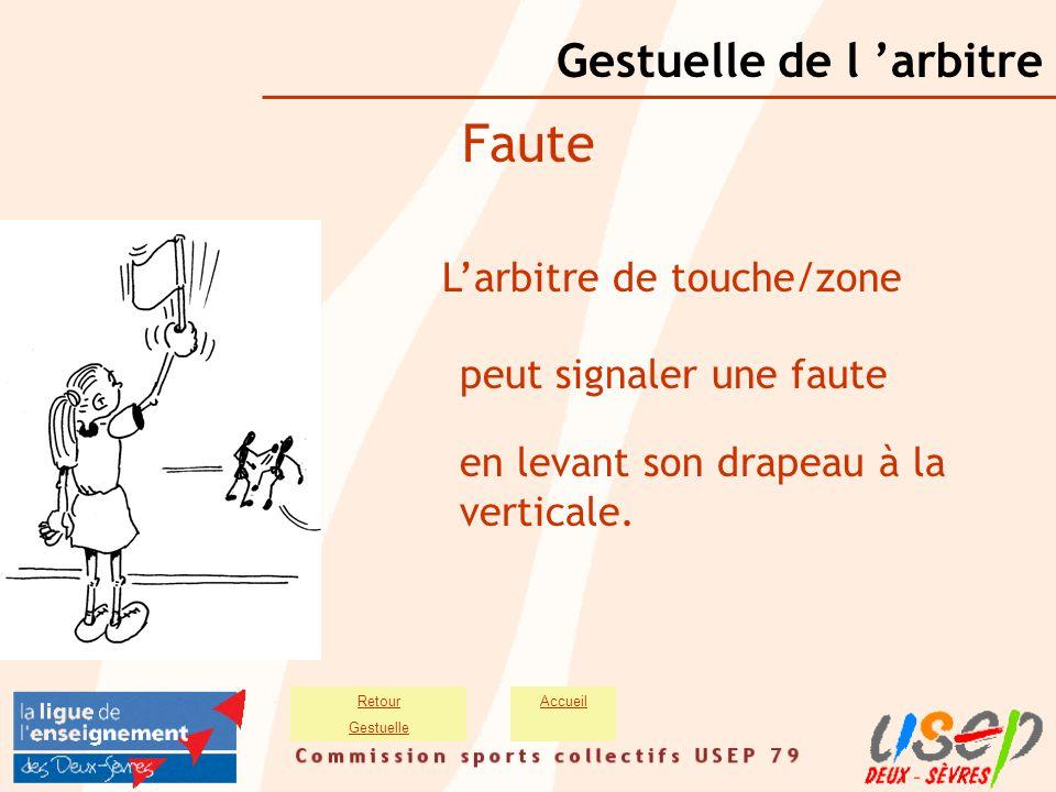 Gestuelle de l 'arbitre Faute L'arbitre de touche/zone peut signaler une faute en levant son drapeau à la verticale. AccueilRetour Gestuelle