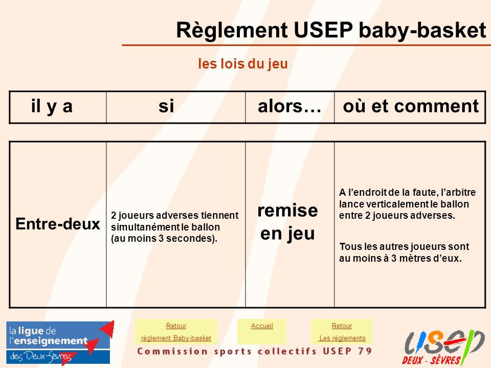 les lois du jeu Règlement USEP baby-basket il y asialors…où et comment Le joueur accroche un adversaire ou entre en contact avec lui.