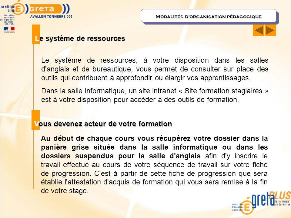 Modalités d'organisation pédagogique Le système de ressources Le système de ressources, à votre disposition dans les salles d'anglais et de bureautiqu