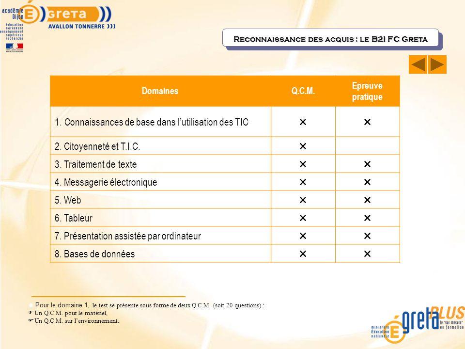 DomainesQ.C.M. Epreuve pratique 1. Connaissances de base dans l'utilisation des TIC    2. Citoyenneté et T.I.C.  3. Traitement de texte  4. Mes
