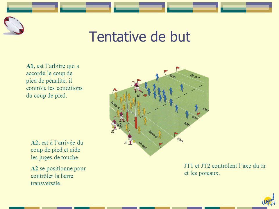 Tentative de but A1, est l'arbitre qui a accordé le coup de pied de pénalité, il contrôle les conditions du coup de pied. A2, est à l'arrivée du coup
