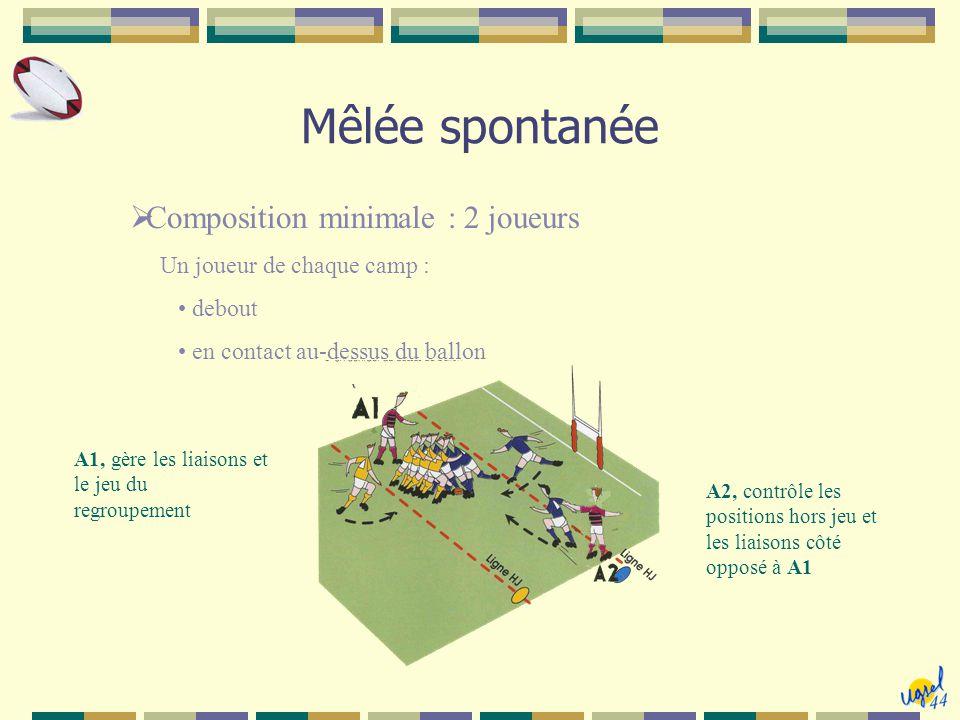 Maul  Composition minimale : 3 joueurs au contact le porteur du ballon un partenaire un adversaire A1, gère les liaisons et le jeu du regroupement A2, contrôle les positions hors jeu et les liaisons côté opposé à A1