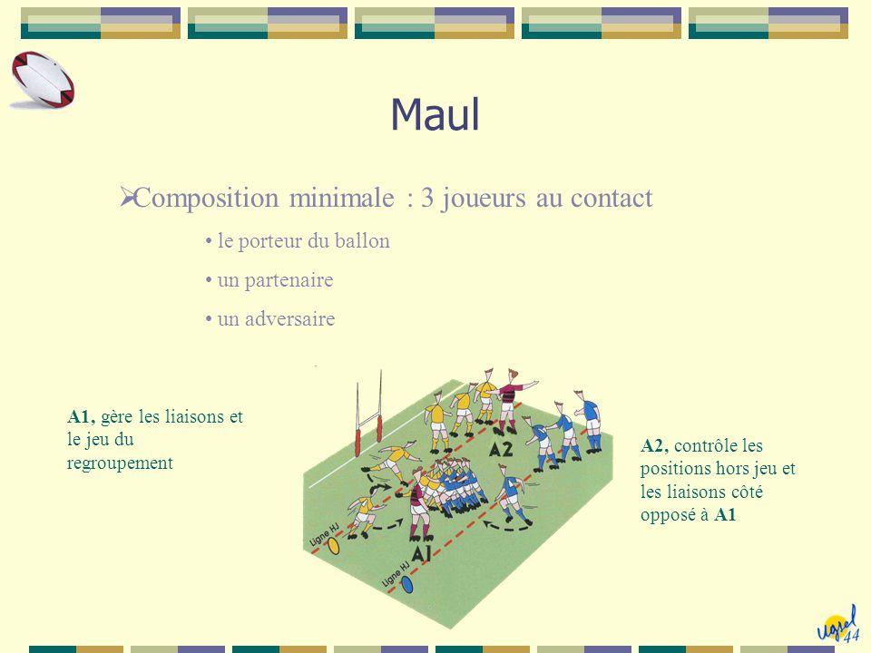 Maul  Composition minimale : 3 joueurs au contact le porteur du ballon un partenaire un adversaire A1, gère les liaisons et le jeu du regroupement A2