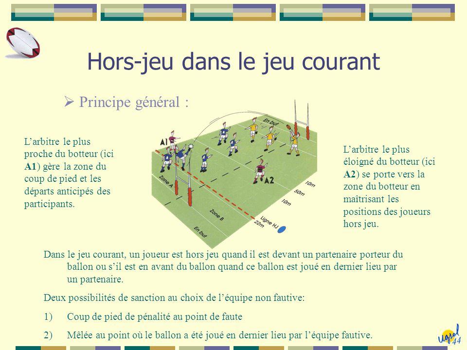 Hors-jeu dans le jeu courant  Principe général : L'arbitre le plus proche du botteur (ici A1) gère la zone du coup de pied et les départs anticipés d
