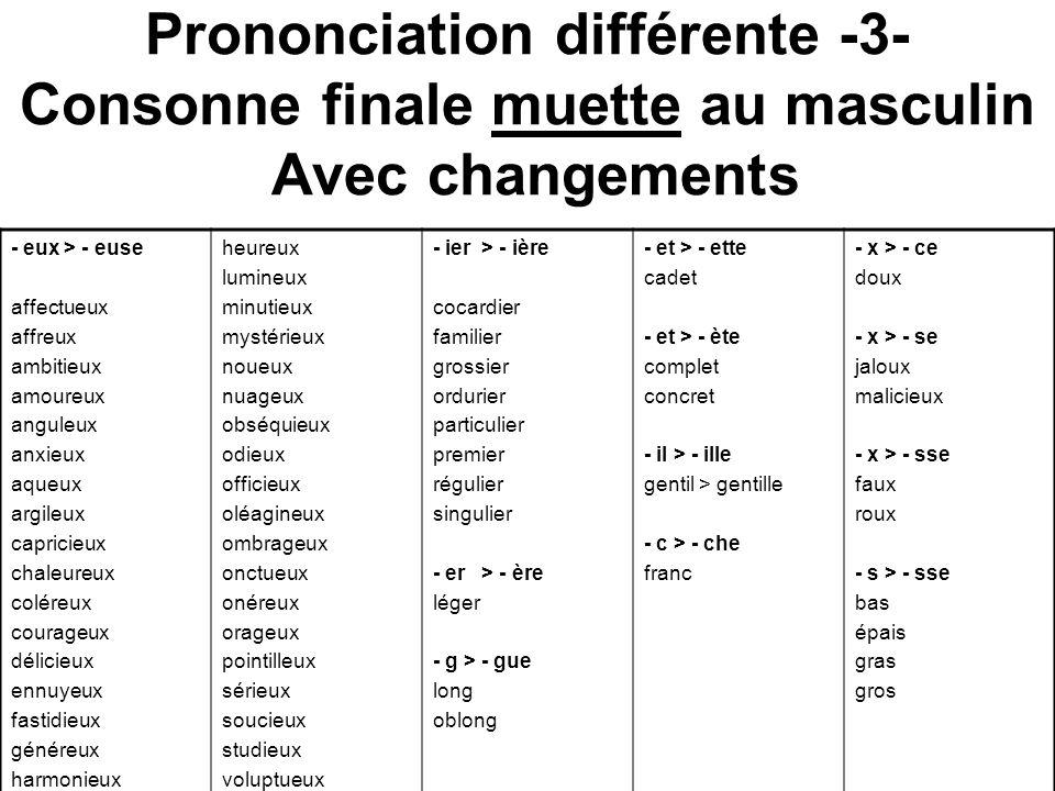 Prononciation différente -3- Consonne finale muette au masculin Avec changements - eux > - euse affectueux affreux ambitieux amoureux anguleux anxieux