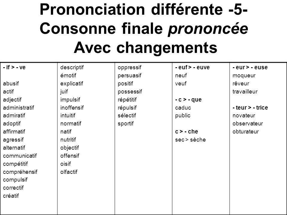 Prononciation différente -5- Consonne finale prononcée Avec changements - if > - ve abusif actif adjectif administratif admiratif adoptif affirmatif a