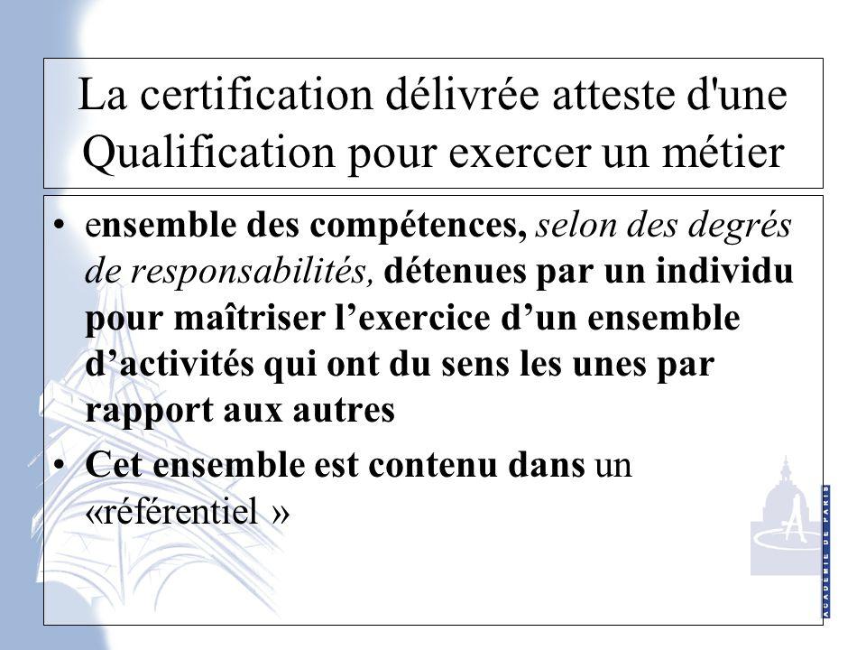 La certification délivrée atteste d une Qualification pour exercer un métier ensemble des compétences, selon des degrés de responsabilités, détenues par un individu pour maîtriser l'exercice d'un ensemble d'activités qui ont du sens les unes par rapport aux autres Cet ensemble est contenu dans un «référentiel »