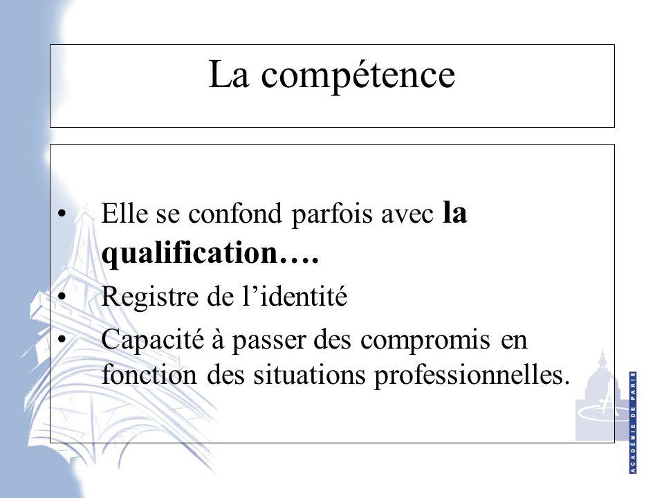 La compétence Elle se confond parfois avec la qualification….