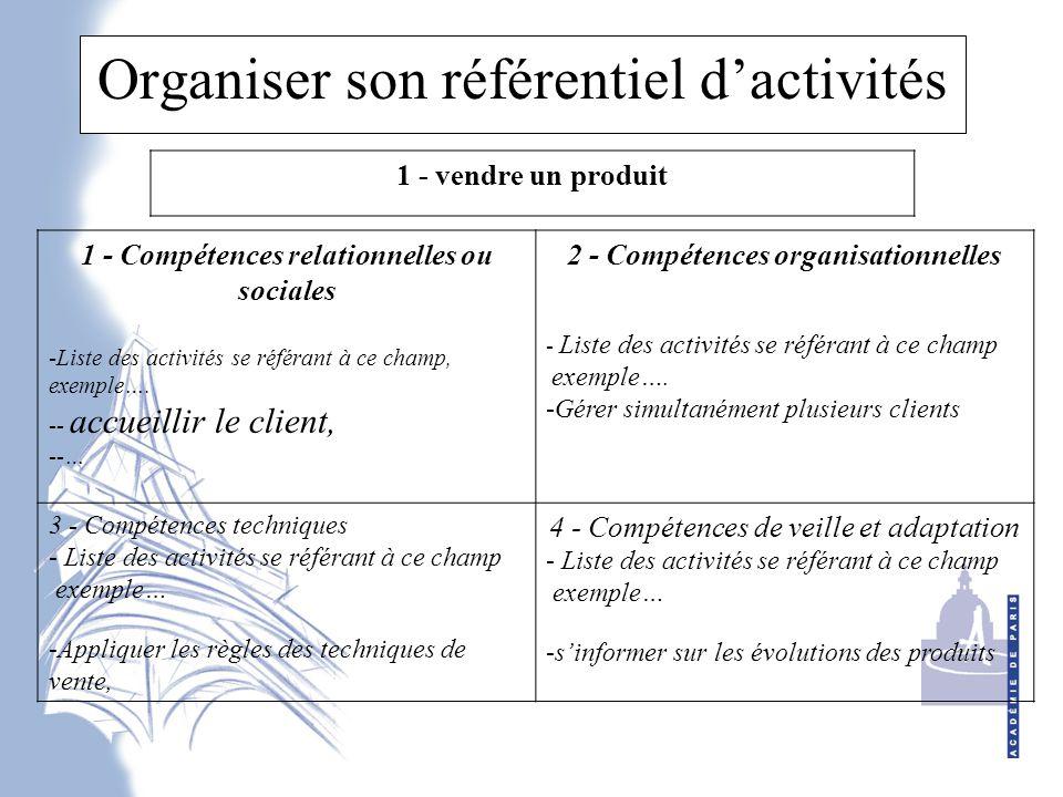 Organiser son référentiel d'activités 1 - vendre un produit 1 - Compétences relationnelles ou sociales -Liste des activités se référant à ce champ, exemple….