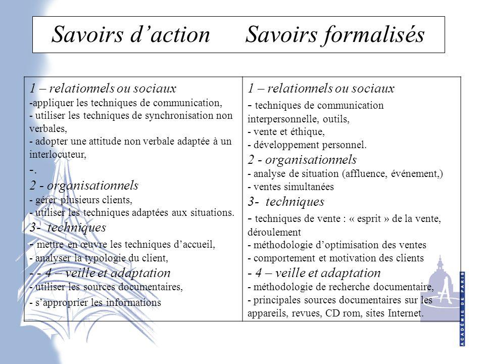 Savoirs d'actionSavoirs formalisés 1 – relationnels ou sociaux -appliquer les techniques de communication, - utiliser les techniques de synchronisation non verbales, - adopter une attitude non verbale adaptée à un interlocuteur, -.