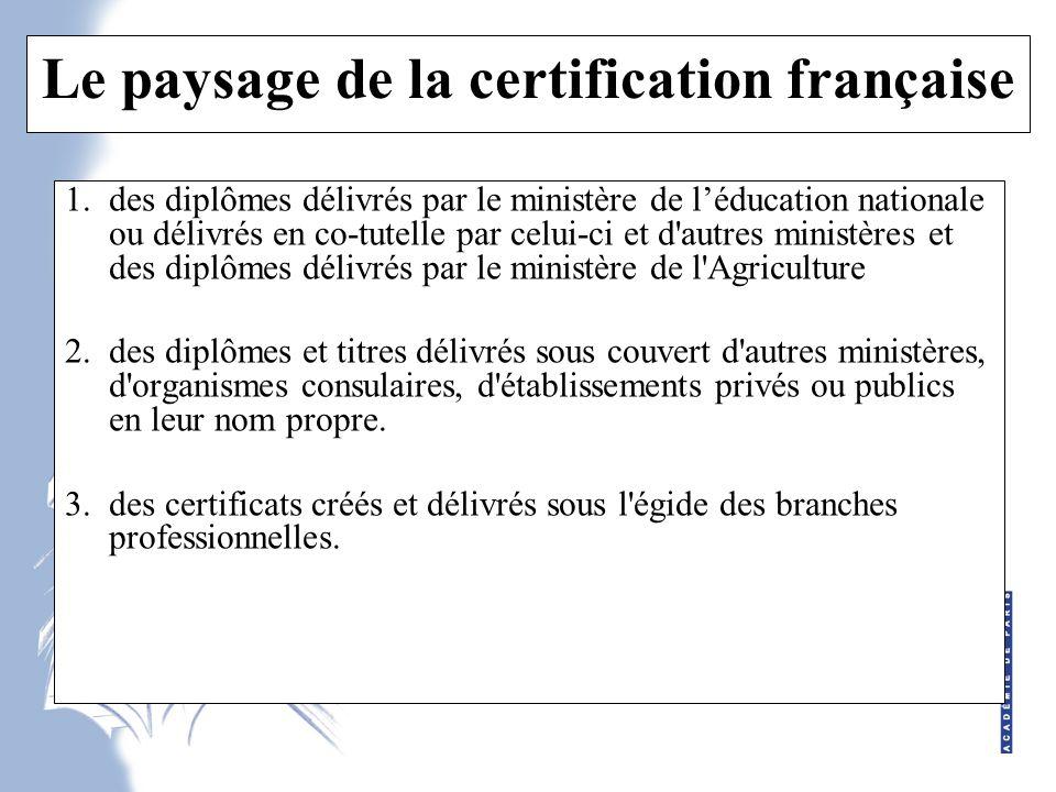 La certification : Quels attraits ?