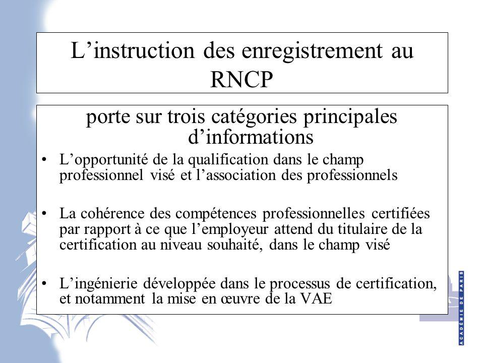 L'instruction des enregistrement au RNCP porte sur trois catégories principales d'informations L'opportunité de la qualification dans le champ professionnel visé et l'association des professionnels La cohérence des compétences professionnelles certifiées par rapport à ce que l'employeur attend du titulaire de la certification au niveau souhaité, dans le champ visé L'ingénierie développée dans le processus de certification, et notamment la mise en œuvre de la VAE