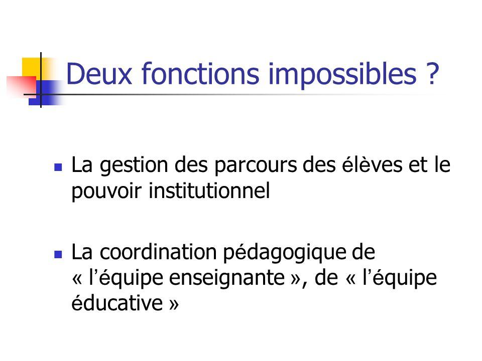 Deux fonctions impossibles .