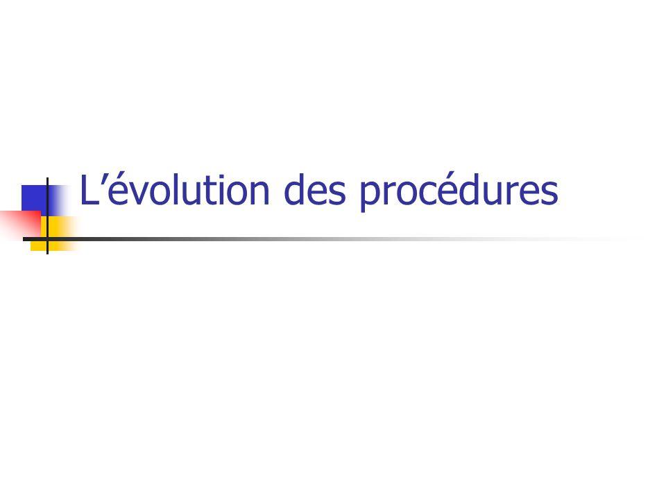 L'évolution des procédures