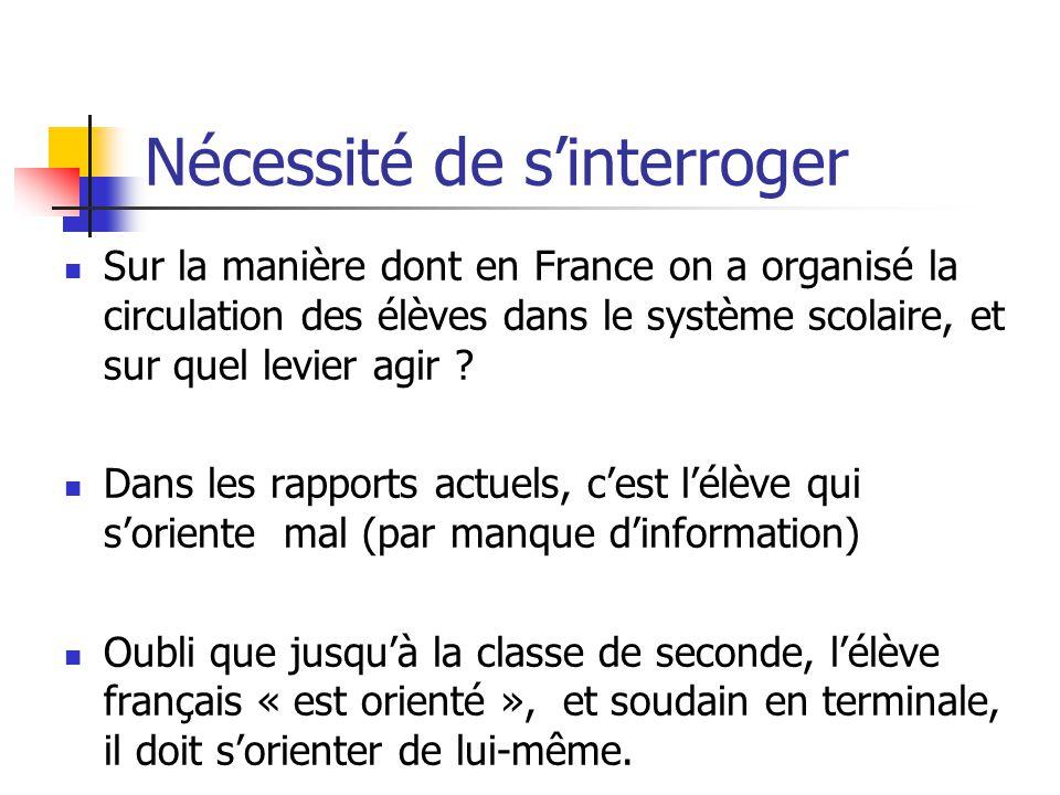 Nécessité de s'interroger Sur la manière dont en France on a organisé la circulation des élèves dans le système scolaire, et sur quel levier agir .