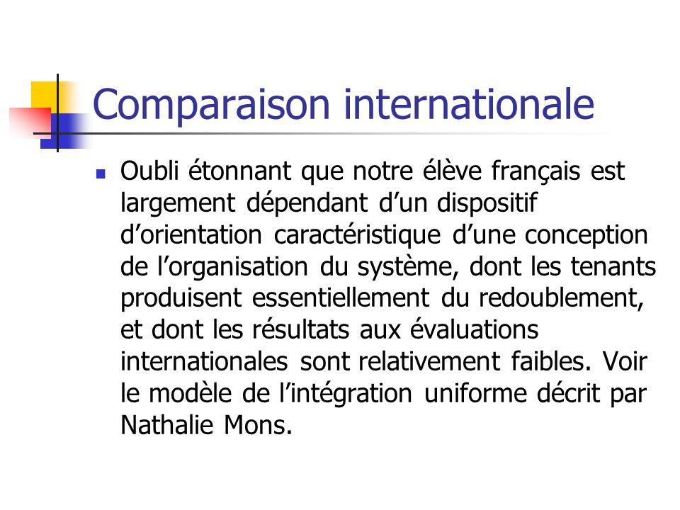 Comparaison internationale Oubli étonnant que notre élève français est largement dépendant d'un dispositif d'orientation caractéristique d'une conception de l'organisation du système, dont les tenants produisent essentiellement du redoublement, et dont les résultats aux évaluations internationales sont relativement faibles.