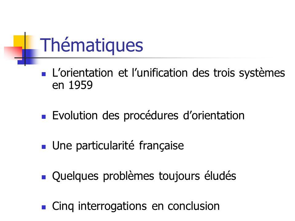 Thématiques L'orientation et l'unification des trois systèmes en 1959 Evolution des procédures d'orientation Une particularité française Quelques problèmes toujours éludés Cinq interrogations en conclusion