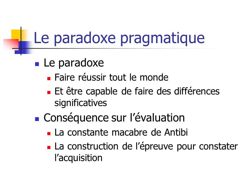 Le paradoxe pragmatique Le paradoxe Faire réussir tout le monde Et être capable de faire des différences significatives Conséquence sur l'évaluation La constante macabre de Antibi La construction de l'épreuve pour constater l'acquisition