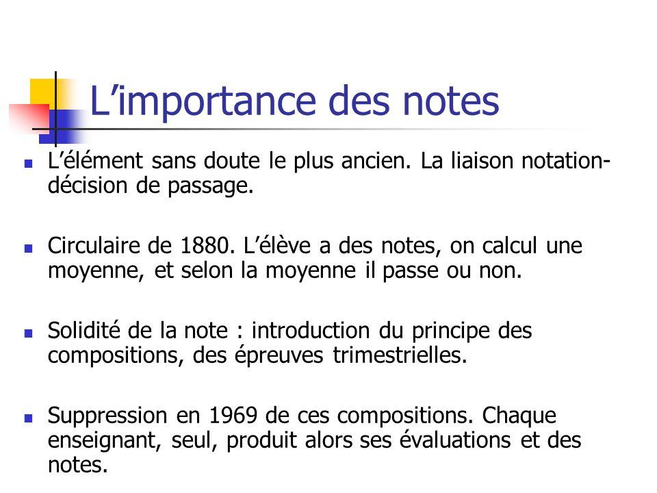 L'importance des notes L'élément sans doute le plus ancien.