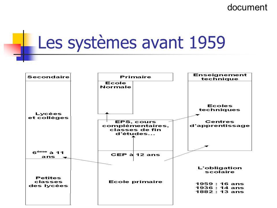 Les systèmes avant 1959 document