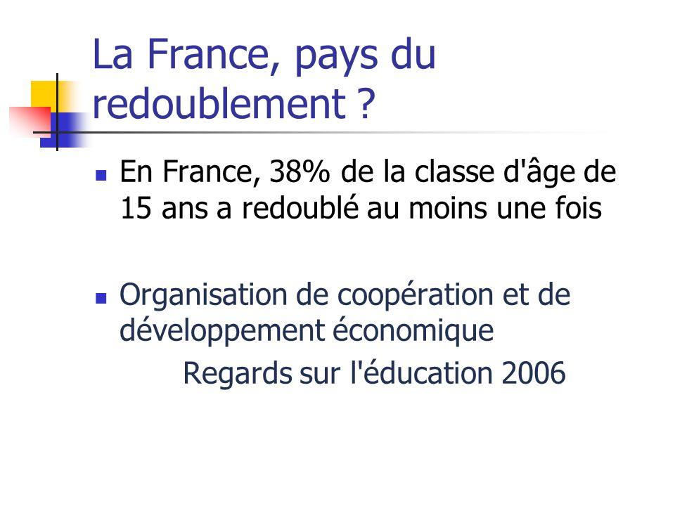 La France, pays du redoublement .