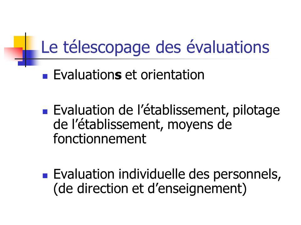 Le télescopage des évaluations Evaluations et orientation Evaluation de l'établissement, pilotage de l'établissement, moyens de fonctionnement Evaluation individuelle des personnels, (de direction et d'enseignement)