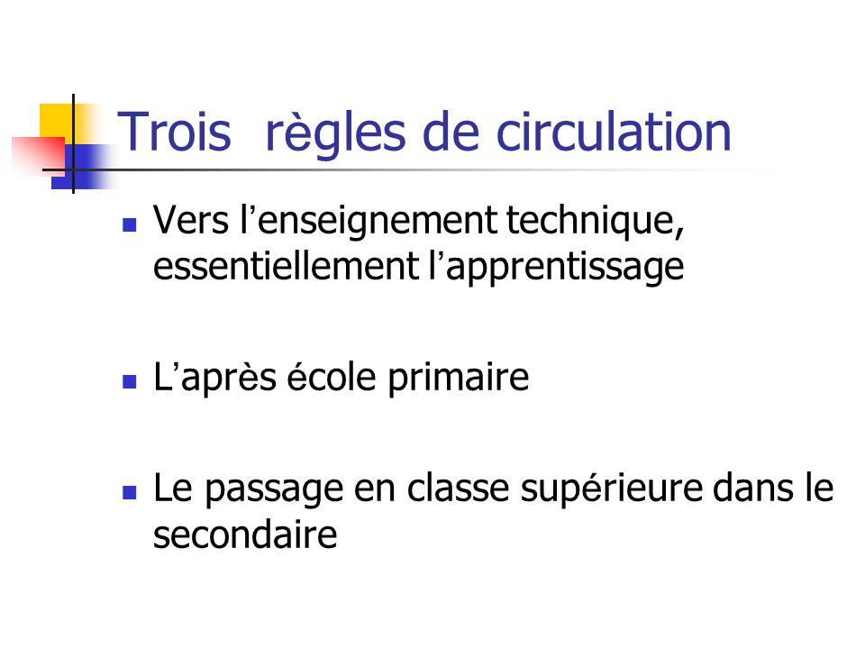 Trois r è gles de circulation Vers l ' enseignement technique, essentiellement l ' apprentissage L ' apr è s é cole primaire Le passage en classe sup é rieure dans le secondaire