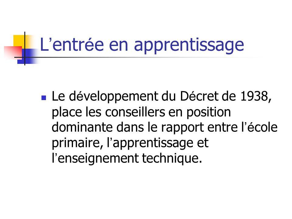 L ' entr é e en apprentissage Le d é veloppement du D é cret de 1938, place les conseillers en position dominante dans le rapport entre l 'é cole primaire, l ' apprentissage et l ' enseignement technique.