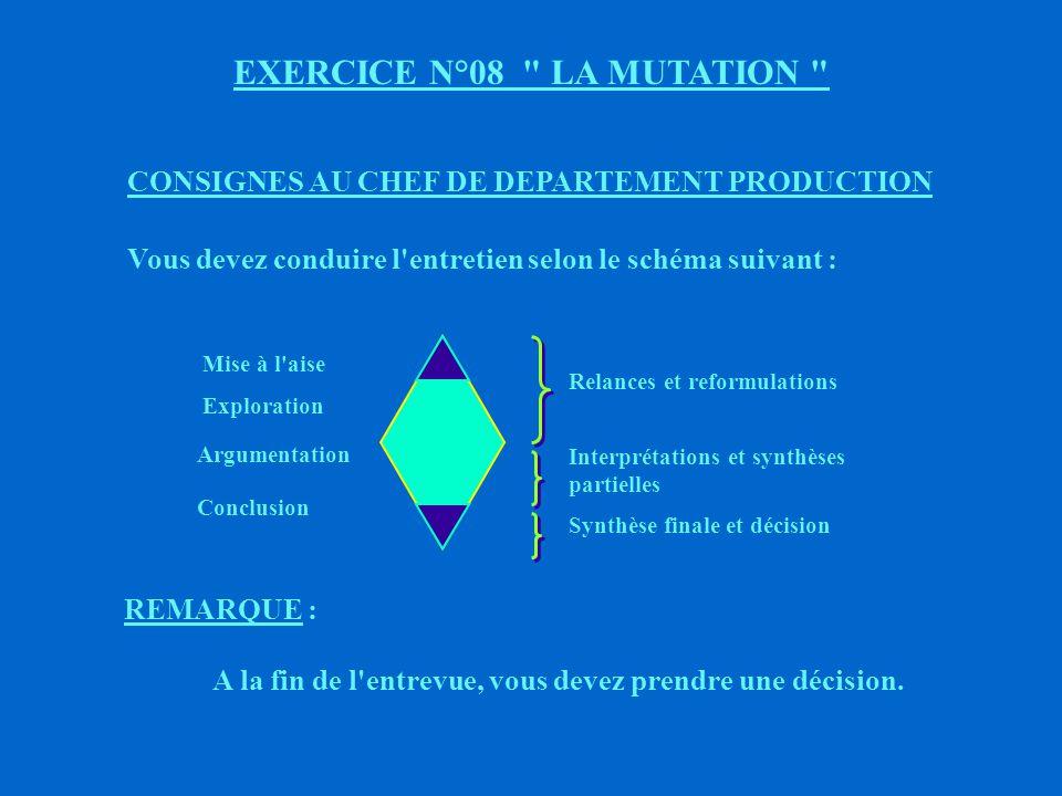 EXERCICE N°08 LA MUTATION CHEF DE DEPARTEMENT PRODUCTION Vous êtes le Chef de Département Production, et vous avez des problèmes d effectifs et particulièrement un besoin urgent en ingénieur de quart.