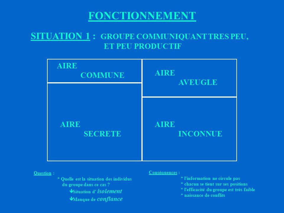 DISTRIBUTIONS DES INFORMATIONS AIRE COMMUNE AIRE SECRETE Question : * Dans la surface inconnue de l individu que va - t - on y trouver .