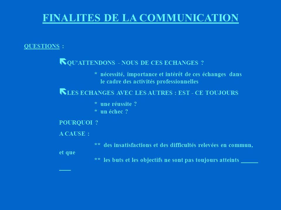 DE QUELQUES ALEAS DANS LA COMMUNICATION … (Document en six caricatures à distribuer pour commentaires)