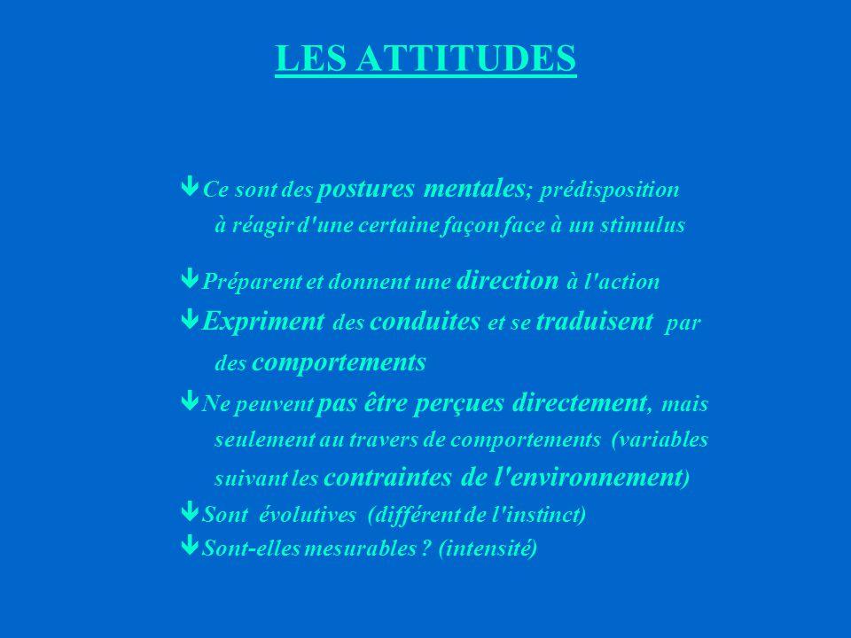LES ATTITUDES COMPORTEMENT ATTITUDE CONDUITE la formation jouera sur l environnement et les attitudes pour modifier les comportements ENVIRONNEMENT 1.