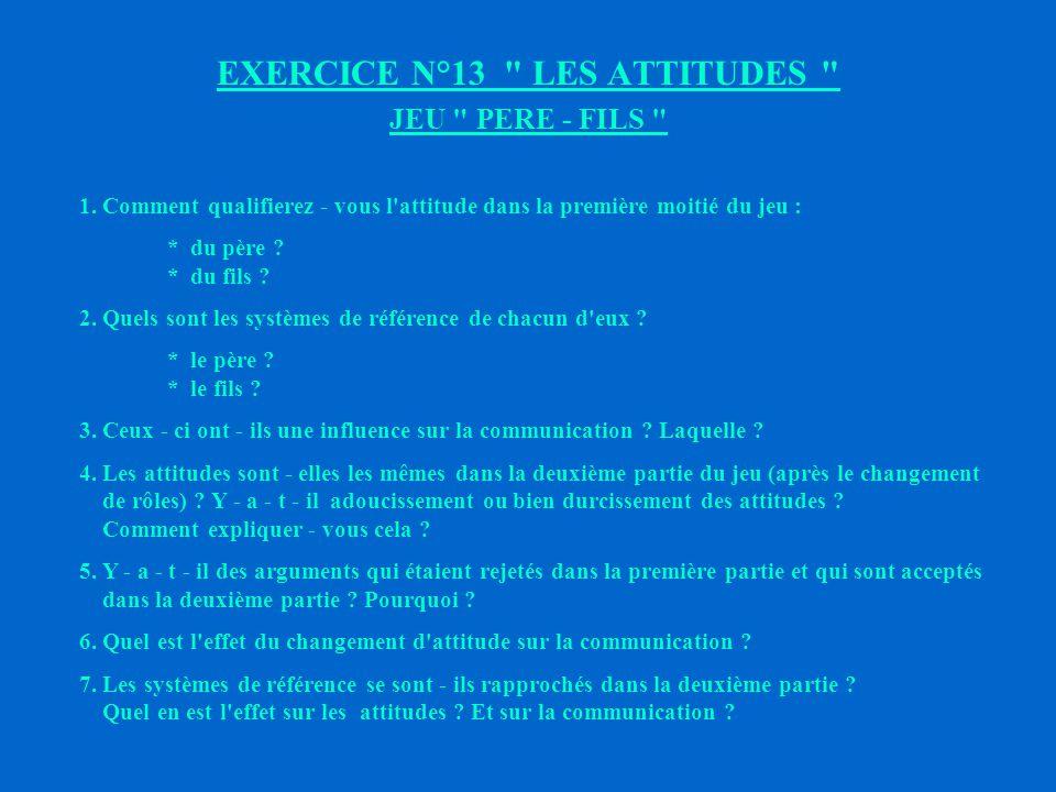 EXERCICE N°13 LES ATTITUDES LE FILS Votre père veut à tout prix que vous étudiez; or les études ne vous intéressent pas.