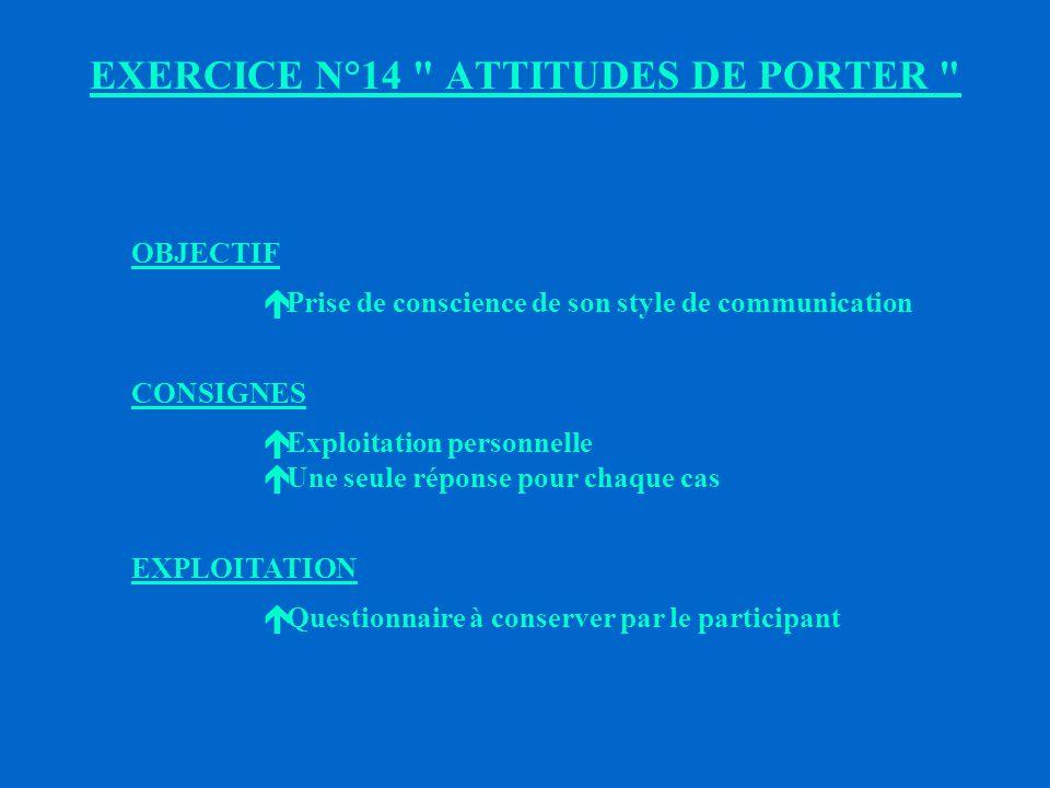 Schéma de la communication Emetteur Message Récepteur Prisme d'attitudes intention codage émission Prisme d'attitudes réception décodage effet Etre, c'est communiquer .