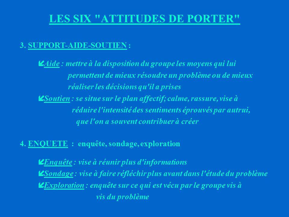 LES SIX ATTITUDES DE PORTER 1.