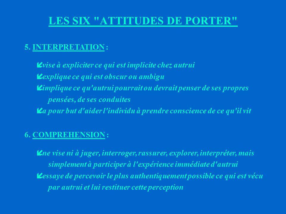 LES SIX ATTITUDES DE PORTER 3.