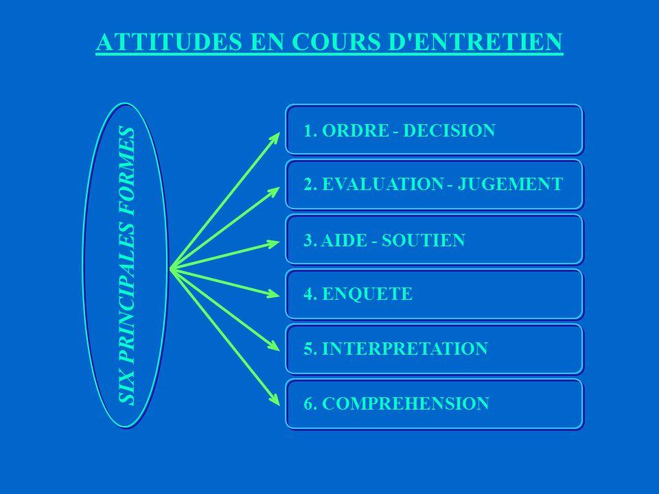 LES SIX ATTITUDES DE PORTER 5.