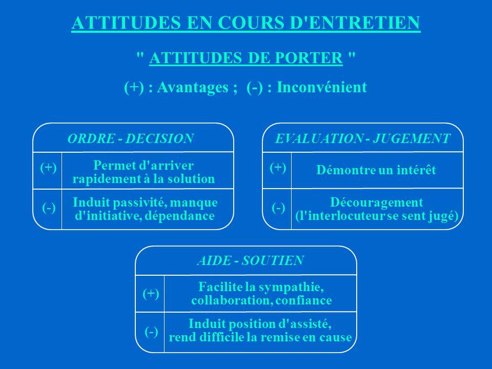 ATTITUDES EN COURS D ENTRETIEN SIX PRINCIPALES FORMES 1.