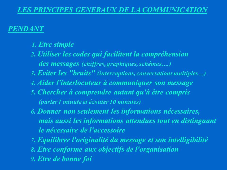 LES PRINCIPES GENERAUX DE LA COMMUNICATION AVANT 1.