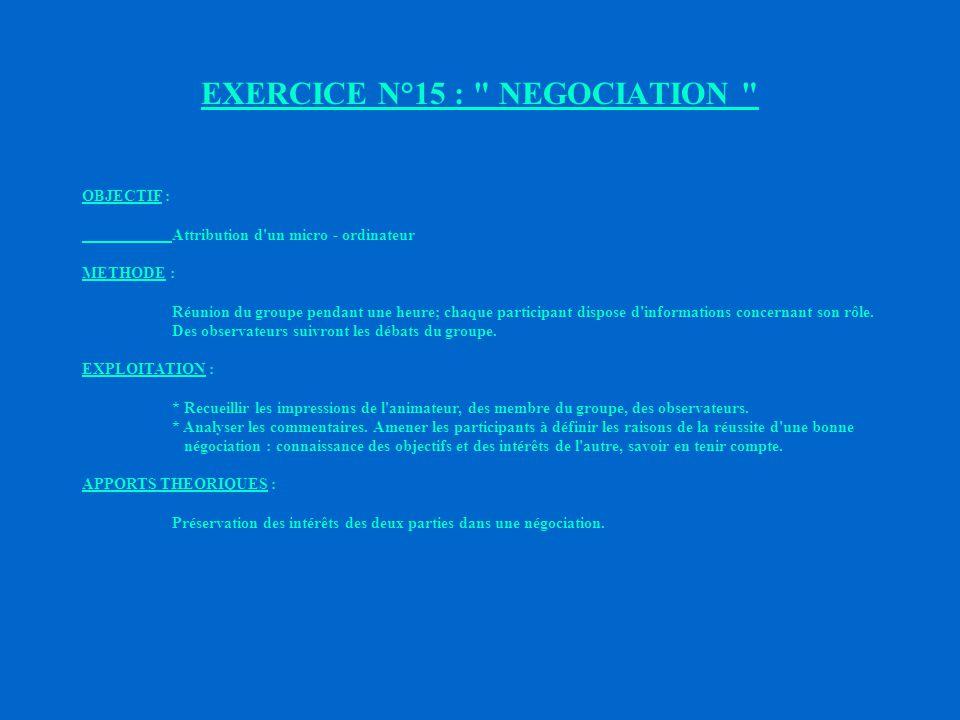 LES PRINCIPES GENERAUX DE LA COMMUNICATION APRES 1.