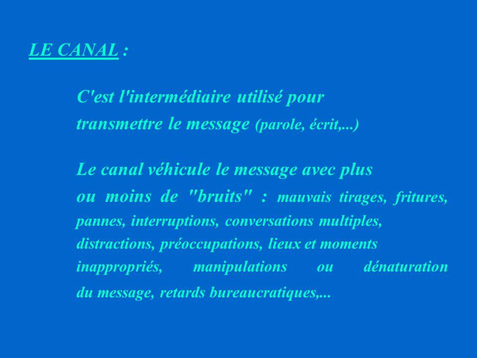 SCHEMA DE COMMUNICATION EMETTEUR RECEPTEUR MESSAGE CANAL